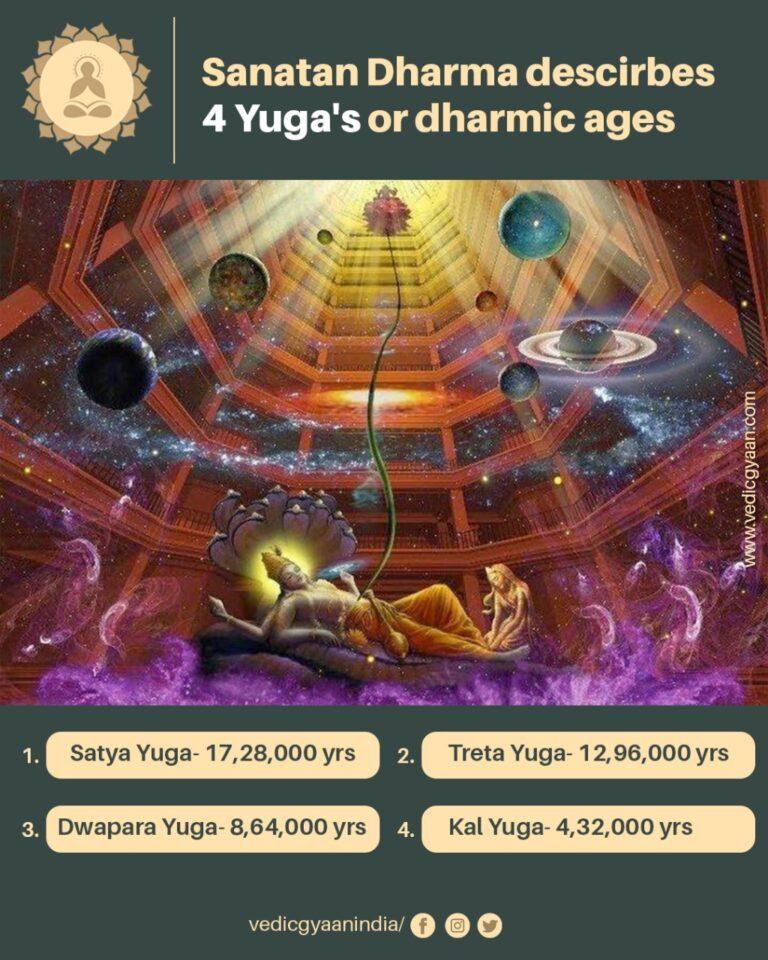 4 Yugas of Hindu Dharma