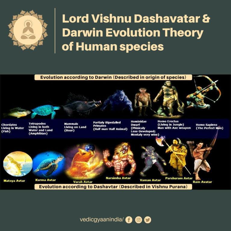 The Epic 'Vishnu Puran' – The Theory of Evolution (1859)