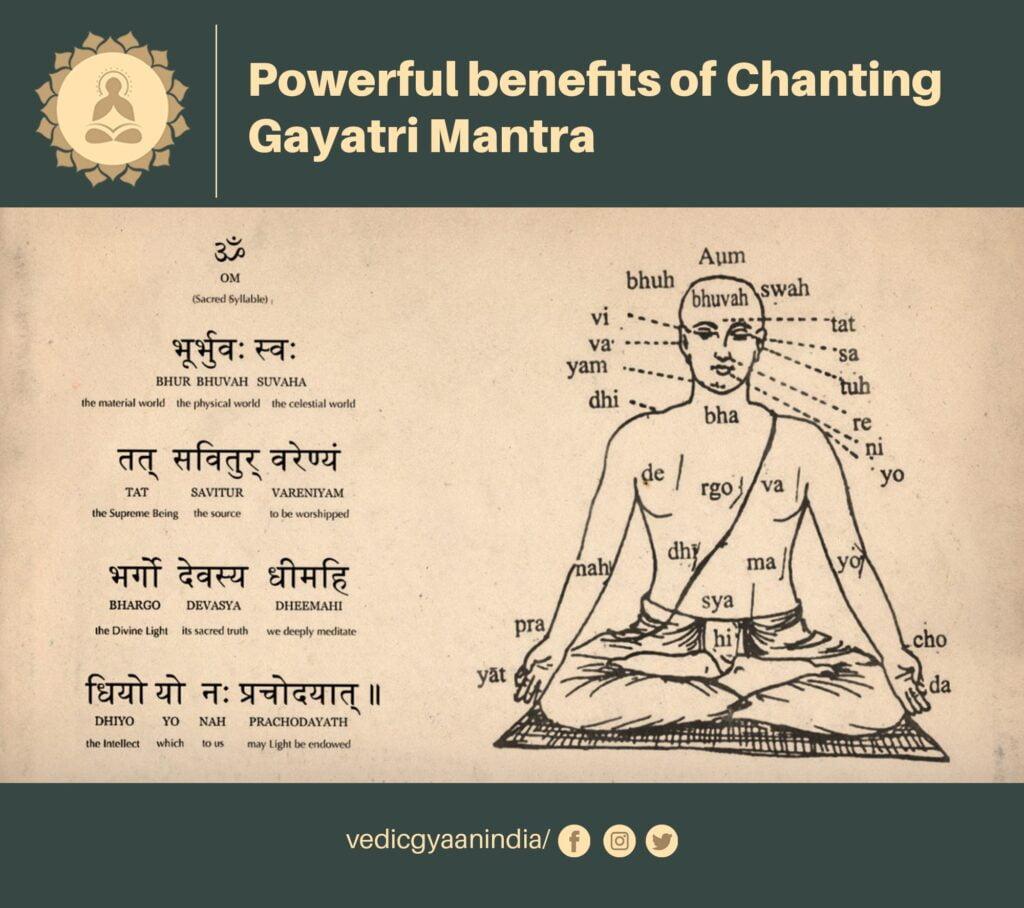 powerful-benefits-of-chanting-gayatri-mantra