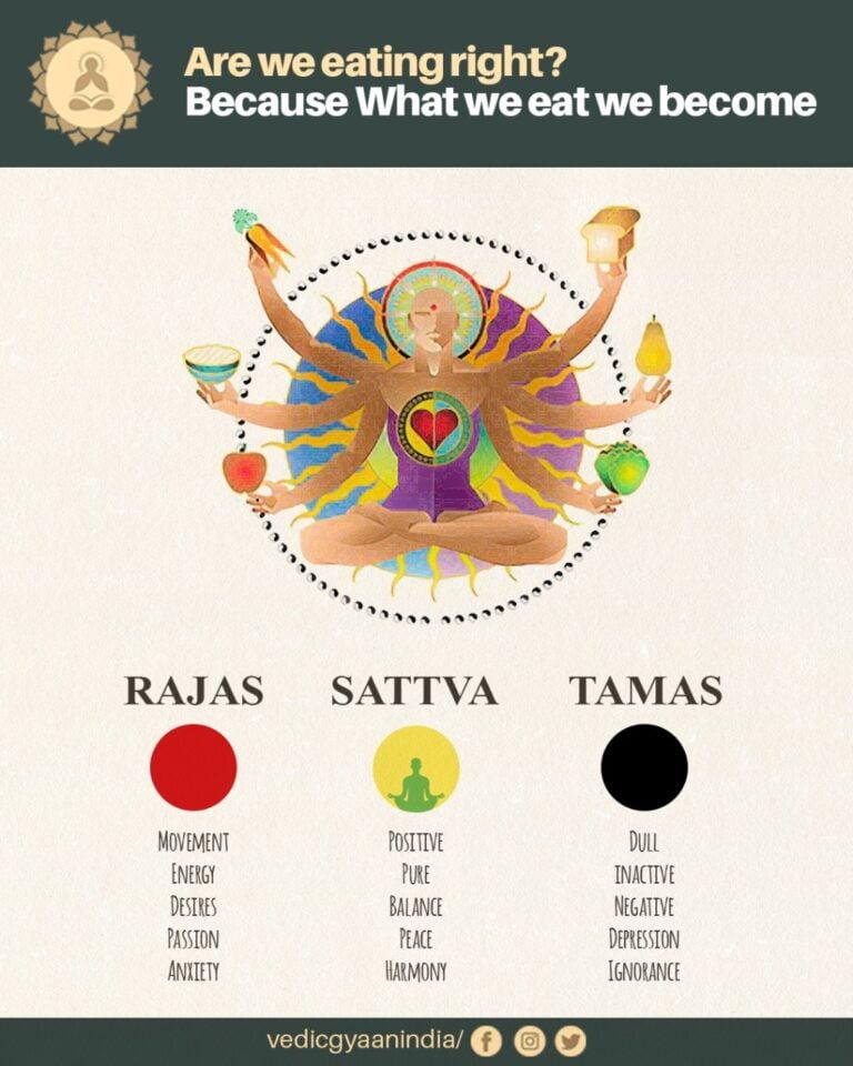 Vedic Distribution of Food: Rajasic, Sattvic, Tamasic