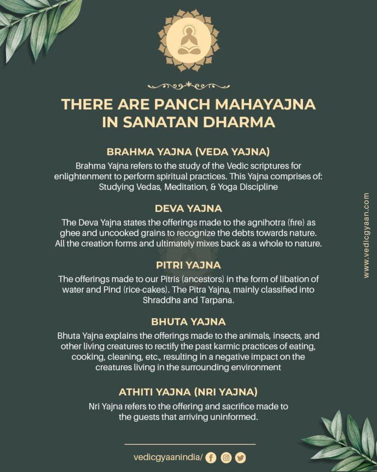 Panch Mahayajna: 5 great Duties of Vedas
