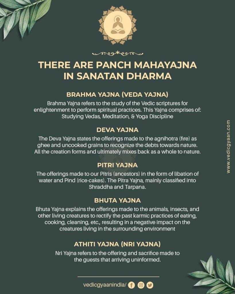 panch-mahayajnas-5-great-duties-of-vedas