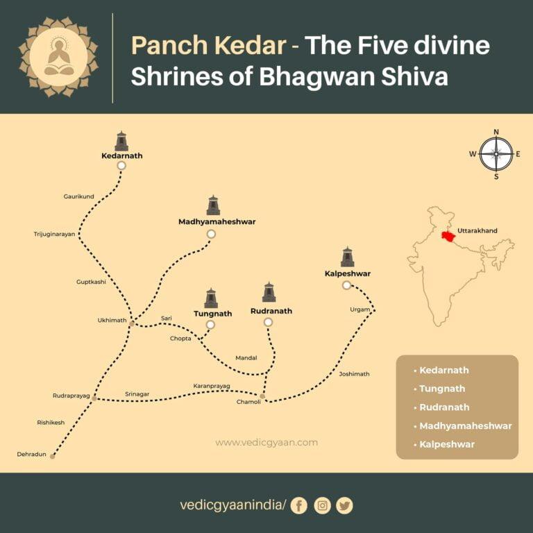 Panch Kedar- The 5 divine Shrines of Lord Shiva